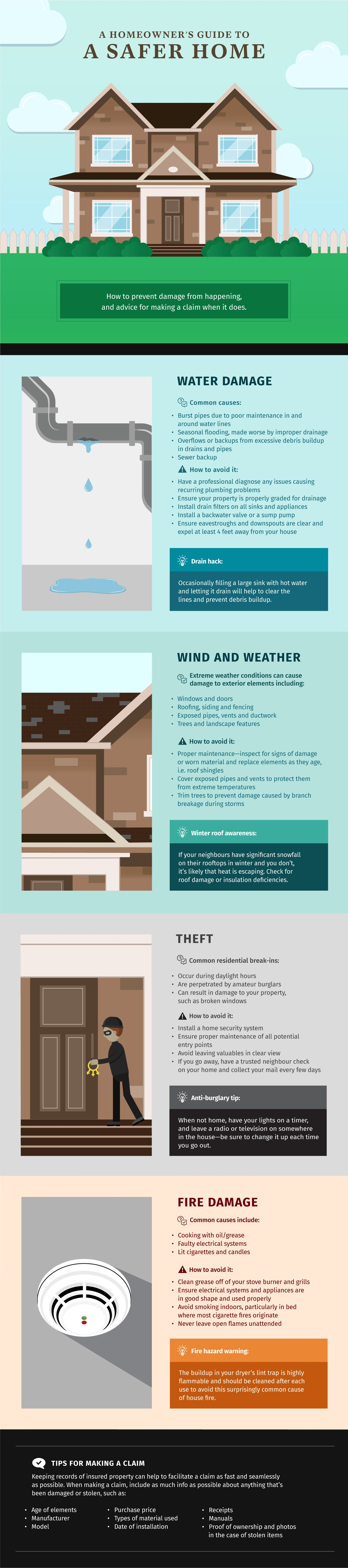 Infographic: A Homeowner's Guide to a Safer Home