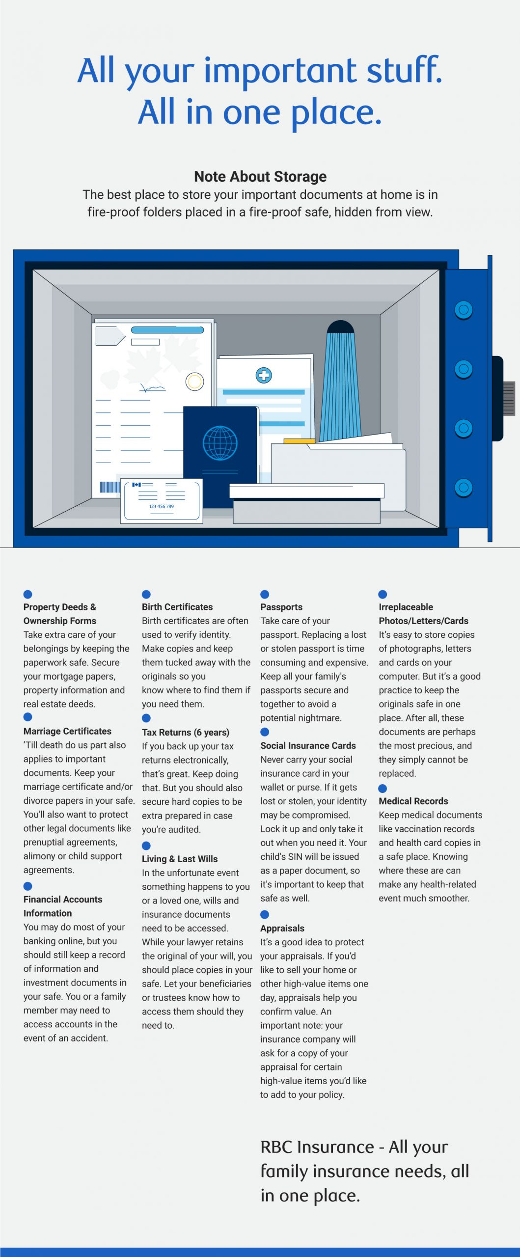 Infographic - All of Your Important Documents, All In ONe Place