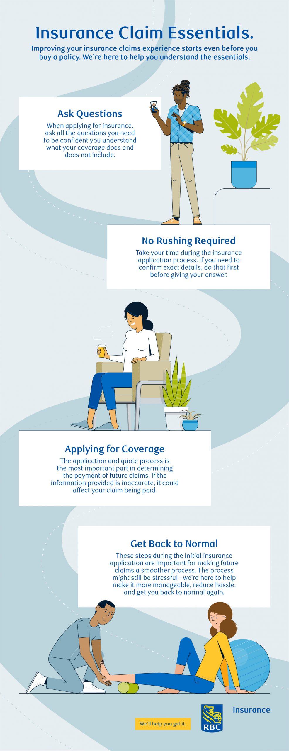 Infographic - Insurance Claim Essentials